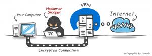 como usar una vpn